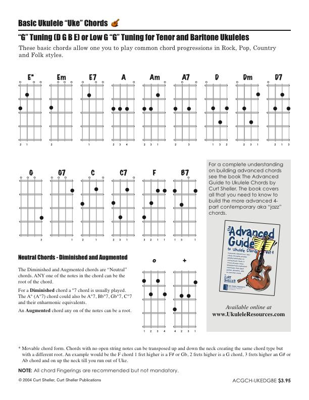 Baritone Ukulele Chord Charts Ibovnathandedecker
